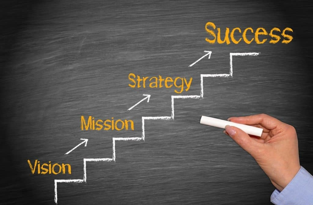 ision, Mission, Strategy, Success - business performance ladder